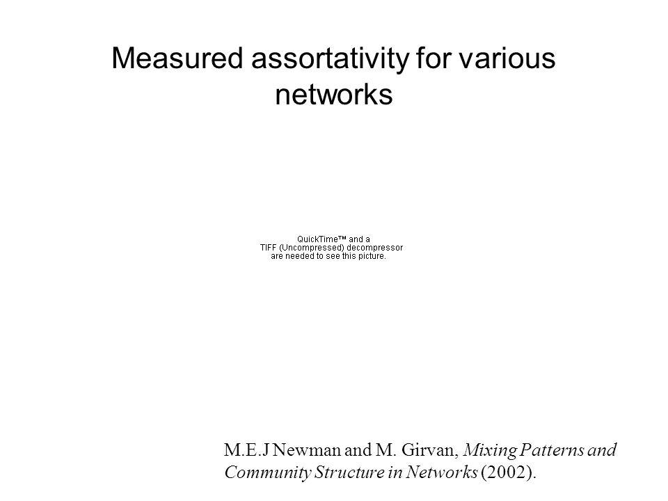 Measured assortativity for various networks M.E.J Newman and M.