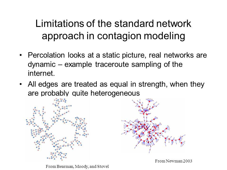Limitations of the standard network approach in contagion modeling Percolation looks at a static picture, real networks are dynamic – example traceroute sampling of the internet.