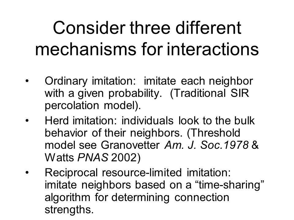 Consider three different mechanisms for interactions Ordinary imitation: imitate each neighbor with a given probability.
