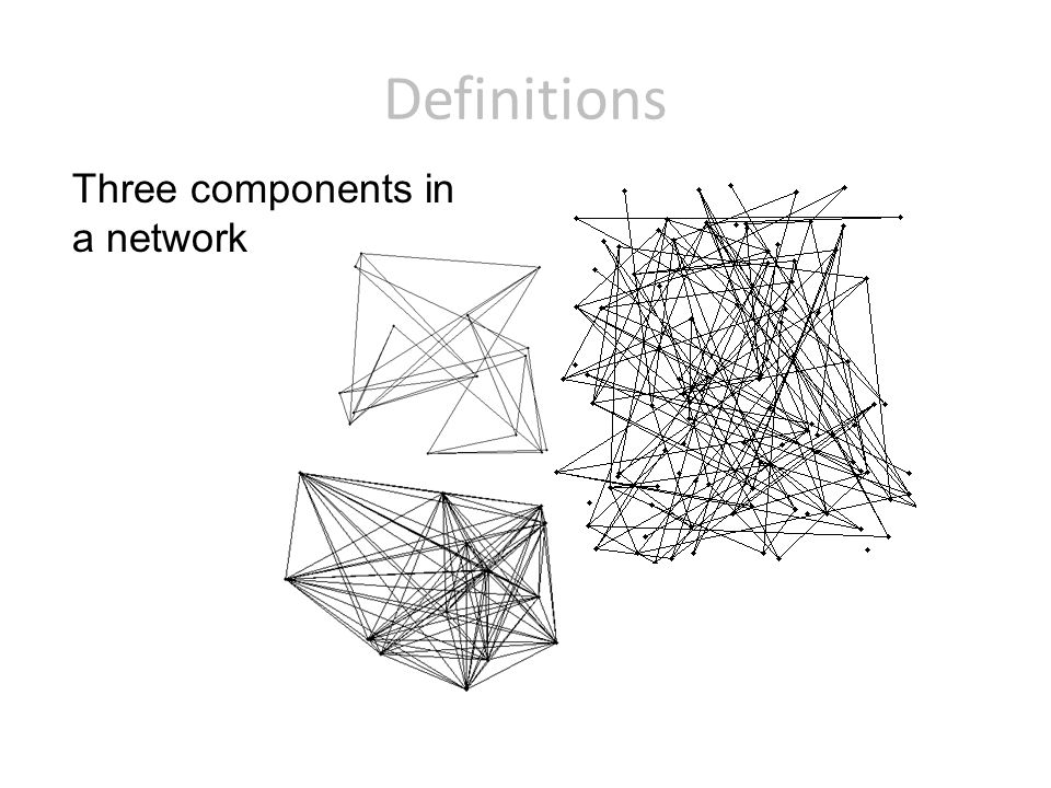 Definitions Three components in a network