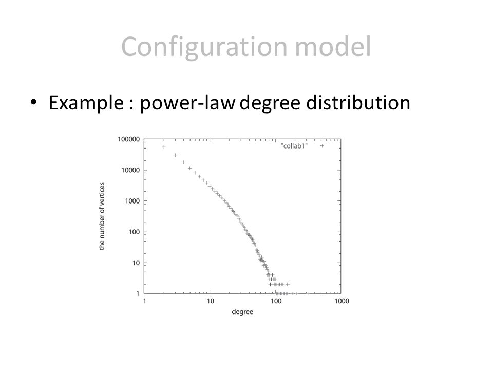 Configuration model Example : power-law degree distribution
