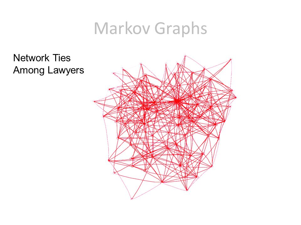 Markov Graphs Network Ties Among Lawyers