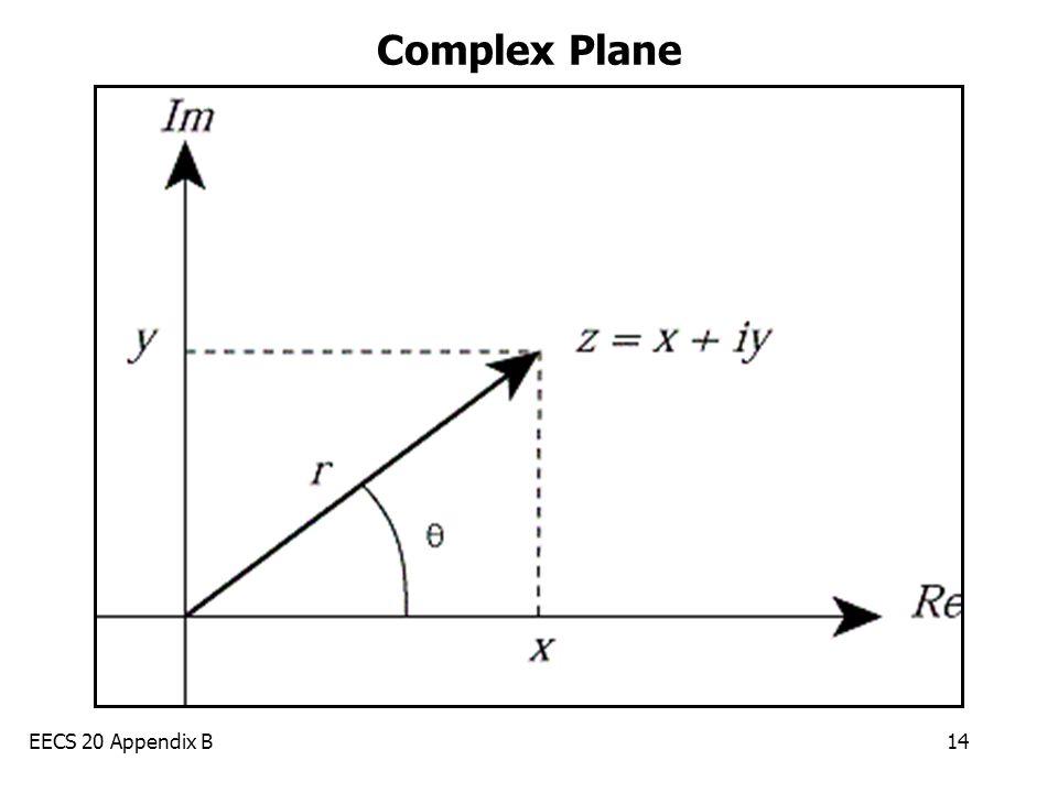 EECS 20 Appendix B14 Complex Plane