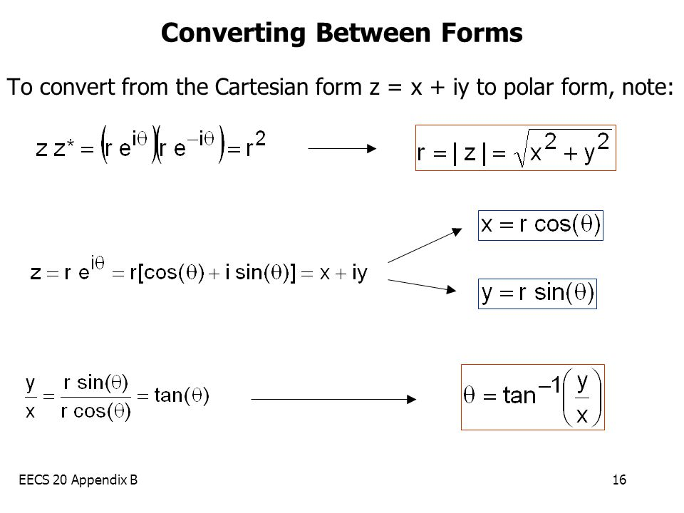 EECS 20 Appendix B16 Converting Between Forms To convert from the Cartesian form z = x + iy to polar form, note: