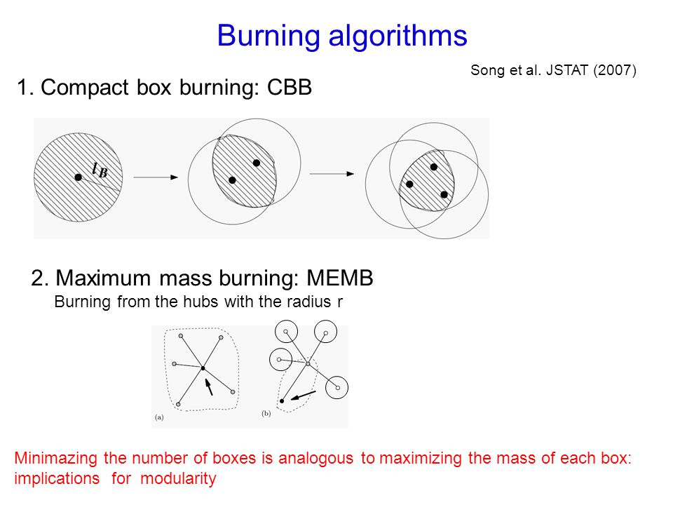 Burning algorithms 1. Compact box burning: CBB Song et al.