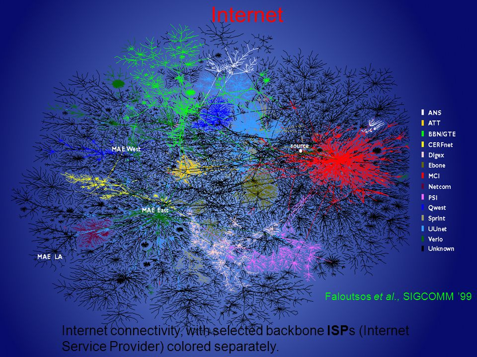 Many complex networks are Fractal Metabolic Protein interaction Song, Havlin, Makse, Nature (2005) Biological networks Three domains of life: archaea, bacteria, eukaria E.
