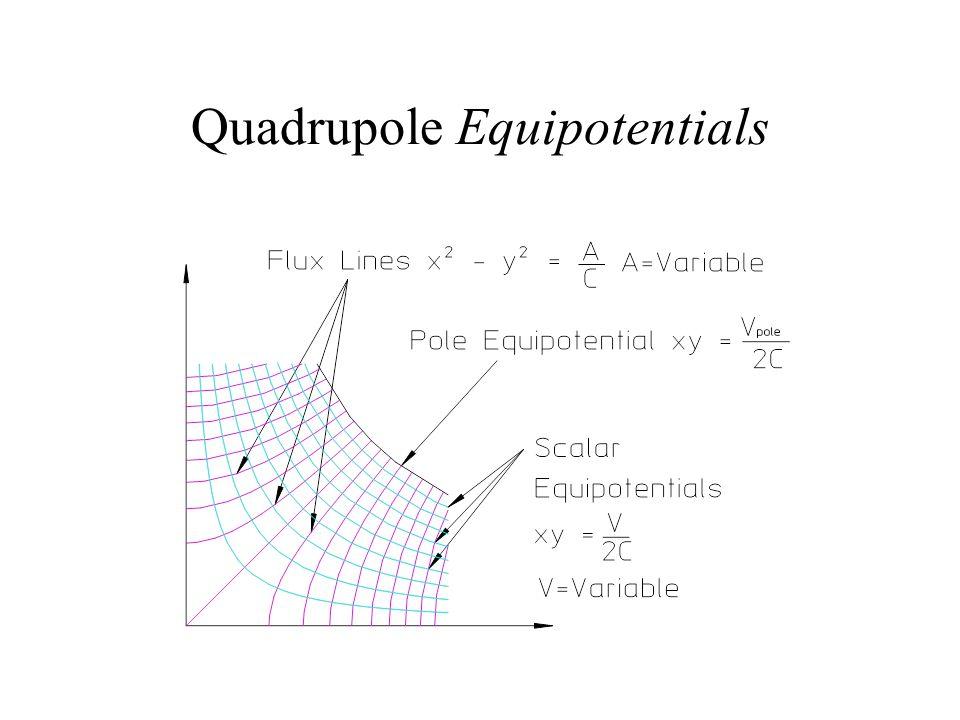 Quadrupole Equipotentials