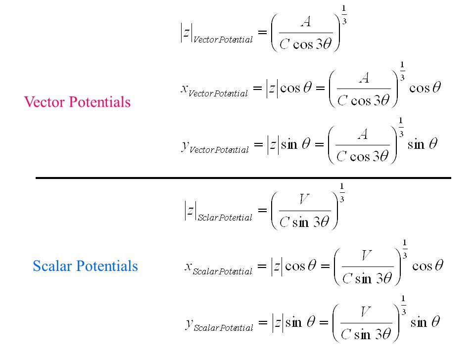 Scalar Potentials Vector Potentials