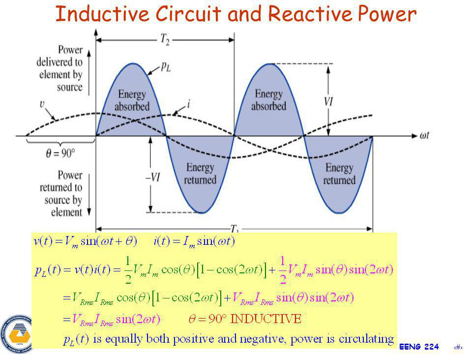 12 EENG 224 Inductive Circuit and Reactive Power