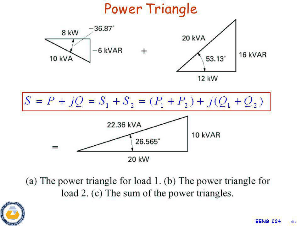 18 EENG 224 Power Triangle