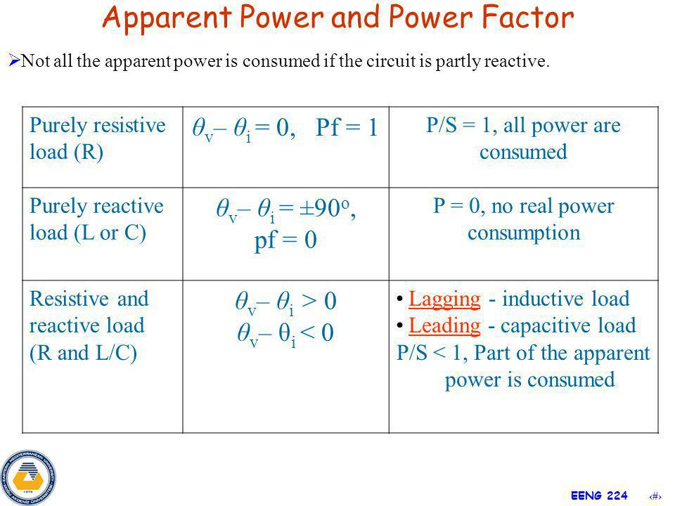 4 EENG 224 Apparent Power and Power Factor Not all the apparent power is consumed if the circuit is partly reactive. Purely resistive load (R) θ v – θ