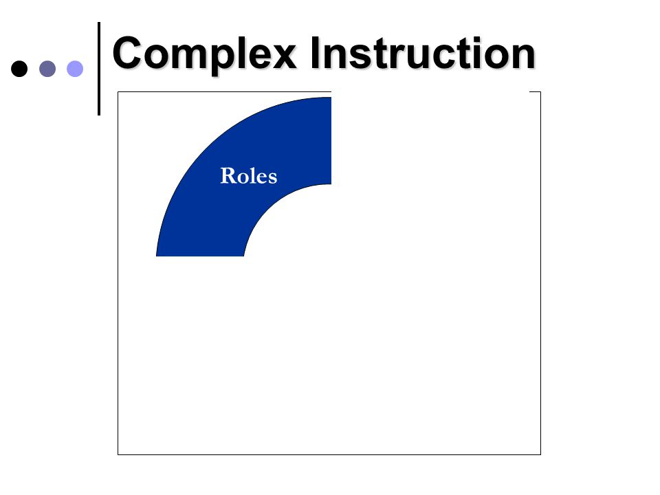 Roles Multi- dimensionality Student-to- Student Accountability Teacher Equalizing Complex Instruction