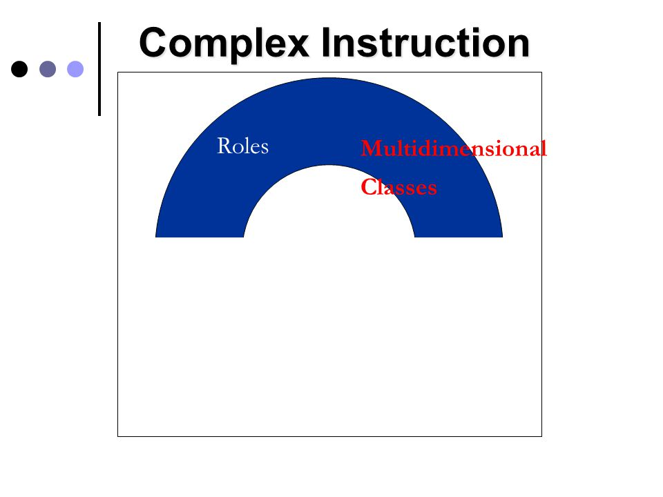 Roles Multidimensional Classes Student-to- Student Accountability Teacher Equalizing Complex Instruction