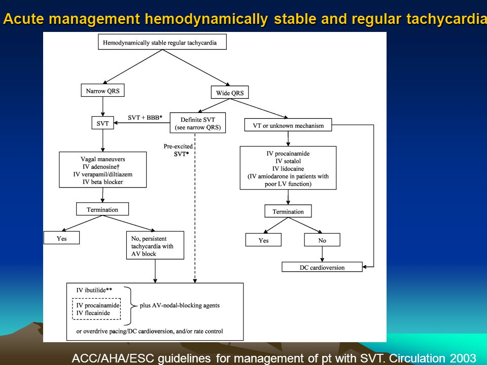 Acute management hemodynamically stable and regular tachycardia ACC/AHA/ESC guidelines for management of pt with SVT. Circulation 2003