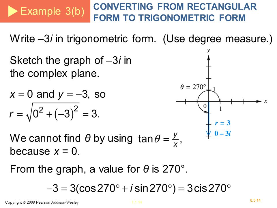 Copyright © 2009 Pearson Addison-Wesley1.1-14 8.5-14 Example 3(b) CONVERTING FROM RECTANGULAR FORM TO TRIGONOMETRIC FORM Write –3i in trigonometric fo