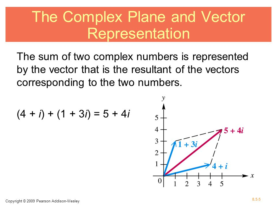 Copyright © 2009 Pearson Addison-Wesley 8.5-5 The Complex Plane and Vector Representation The sum of two complex numbers is represented by the vector