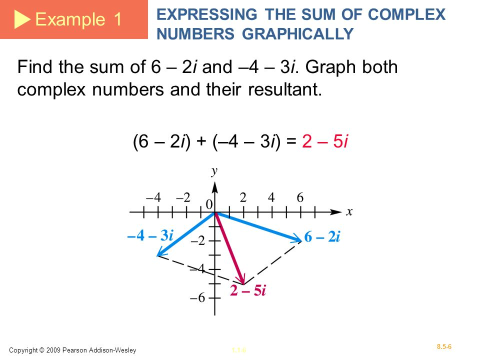Copyright © 2009 Pearson Addison-Wesley1.1-6 8.5-6 Example 1 EXPRESSING THE SUM OF COMPLEX NUMBERS GRAPHICALLY Find the sum of 6 – 2i and –4 – 3i.