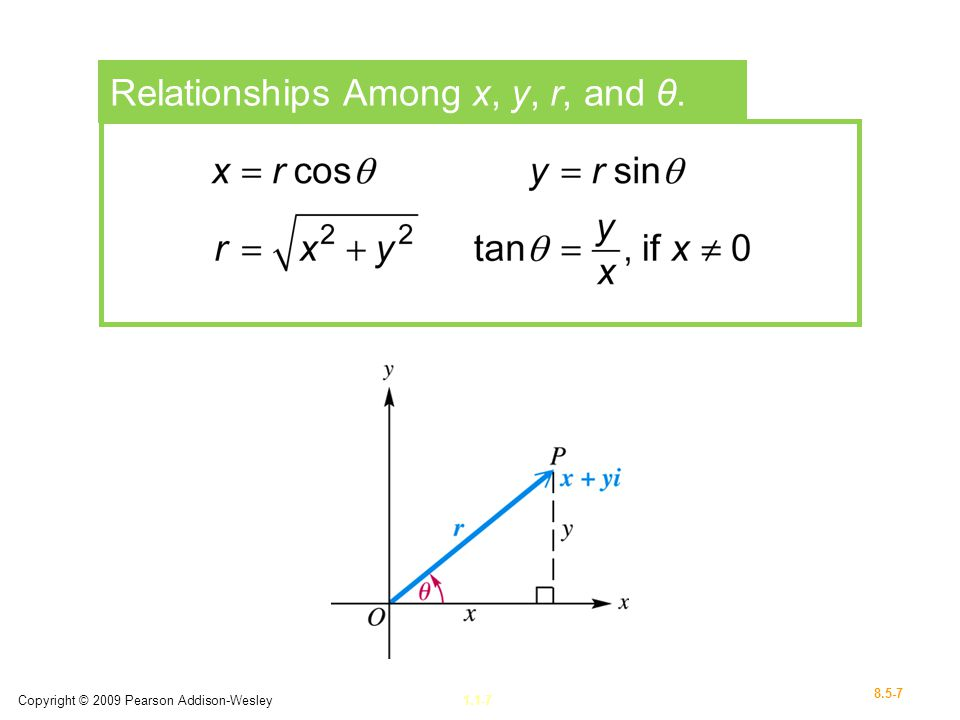 Copyright © 2009 Pearson Addison-Wesley1.1-7 8.5-7 Relationships Among x, y, r, and θ.