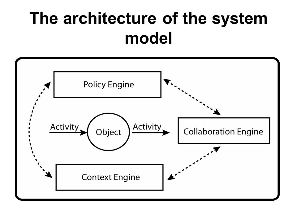 System Organization Unstructured objects - Some complex systems contain or consist of unstructured objects.