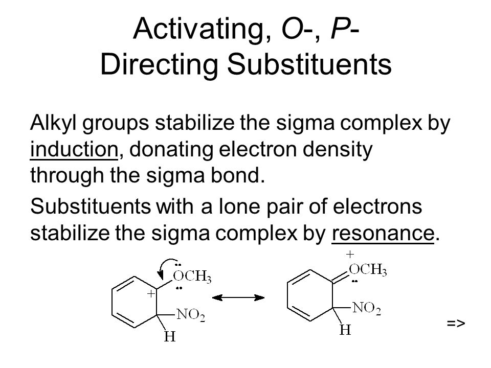 Activating, O-, P- Directing Substituents Alkyl groups stabilize the sigma complex by induction, donating electron density through the sigma bond. Sub