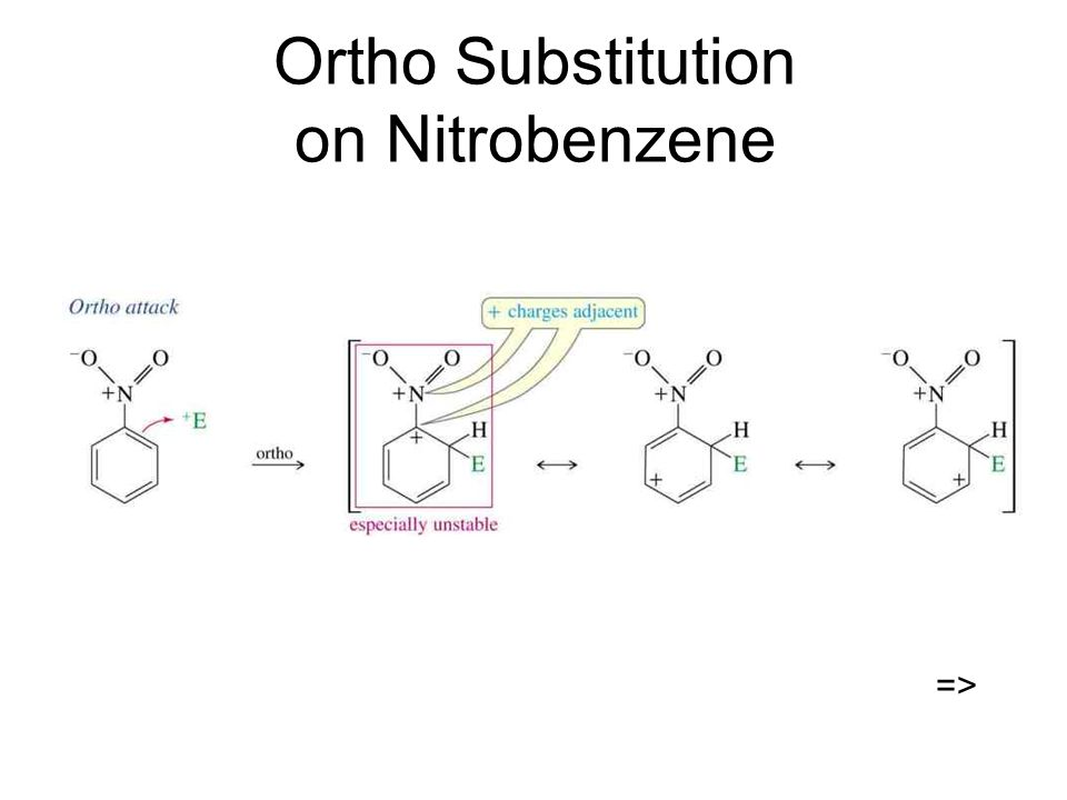 Ortho Substitution on Nitrobenzene =>
