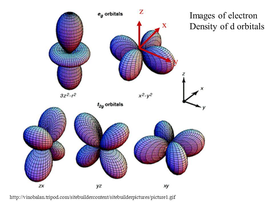 http://vinobalan.tripod.com/sitebuildercontent/sitebuilderpictures/picture1.gif Images of electron Density of d orbitals z x y
