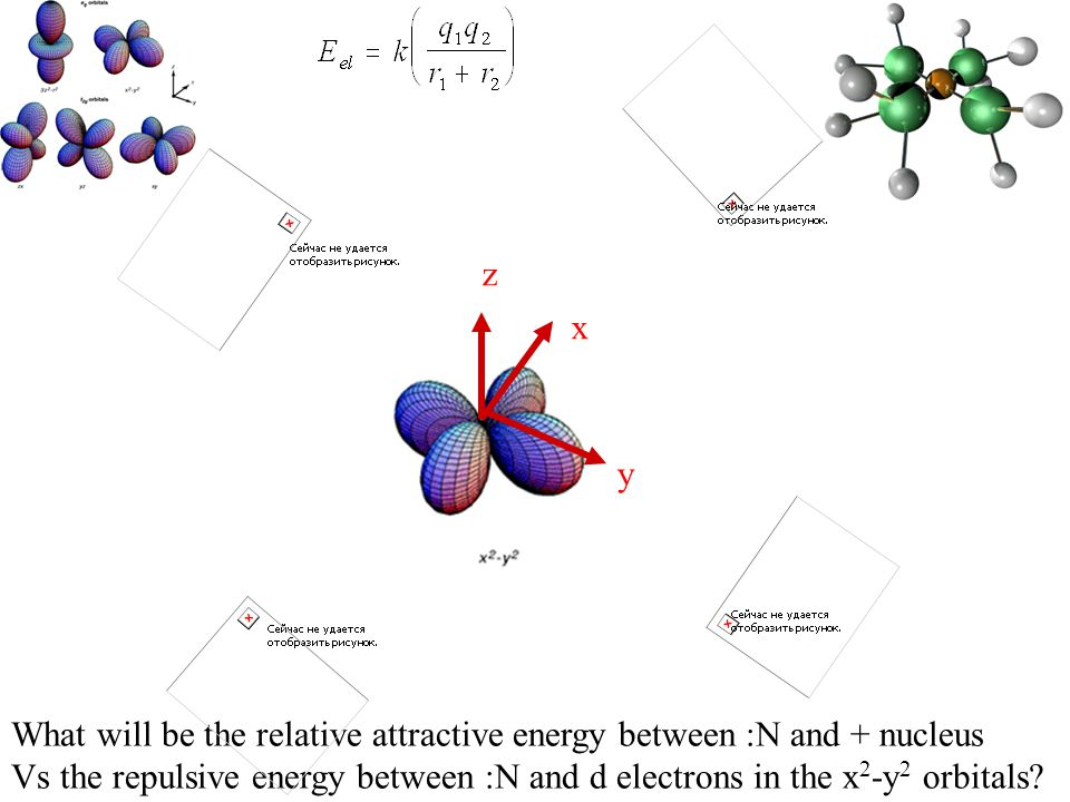 z x What will be the relative attractive energy between :N and + nucleus Vs the repulsive energy between :N and d electrons in the x 2 -y 2 orbitals.
