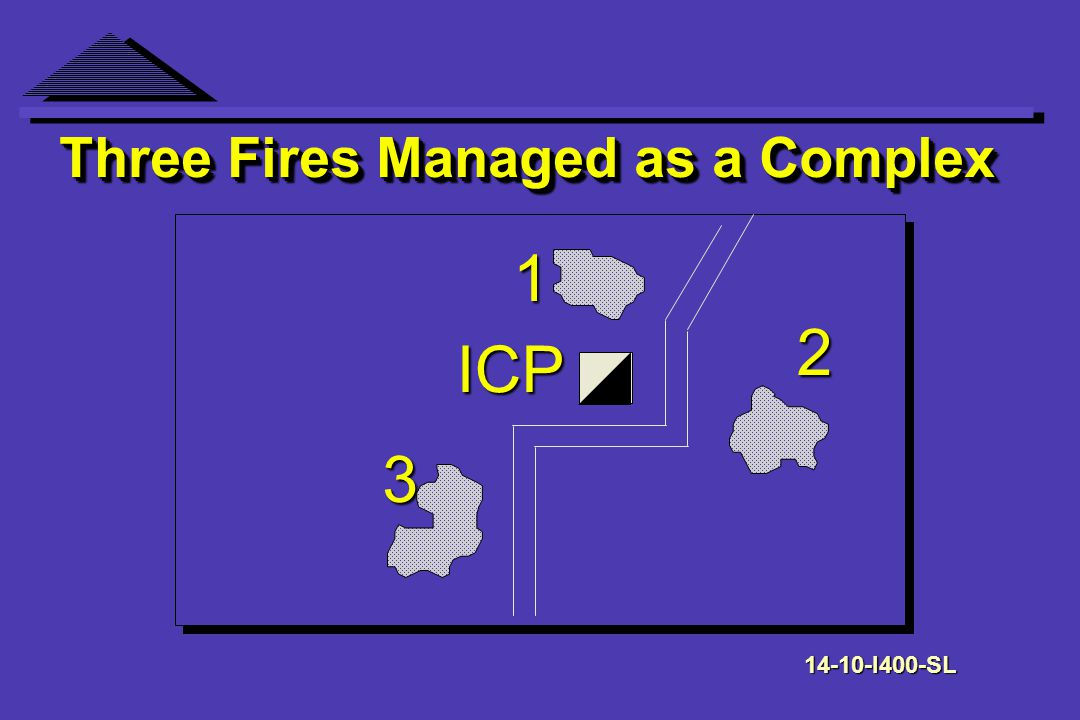 ICP Three Fires Managed as a Complex I400-SL