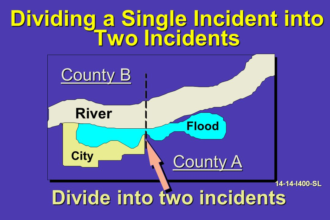 Dividing a Single Incident into Two Incidents County B Flood City County A Divide into two incidents River I400-SL