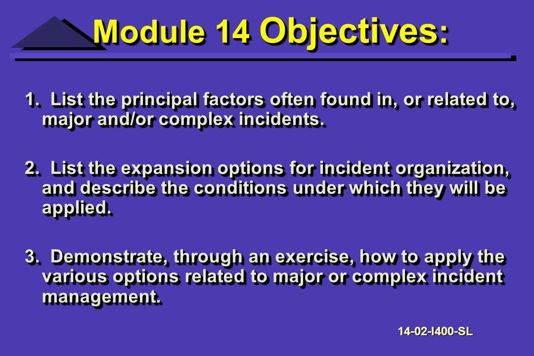 Module 14 Objectives : 1.