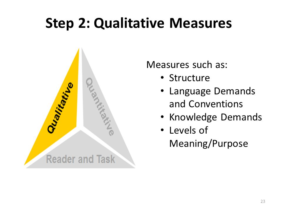 Step 2: Qualitative Measures Measures such as: Structure Language Demands and Conventions Knowledge Demands Levels of Meaning/Purpose 23