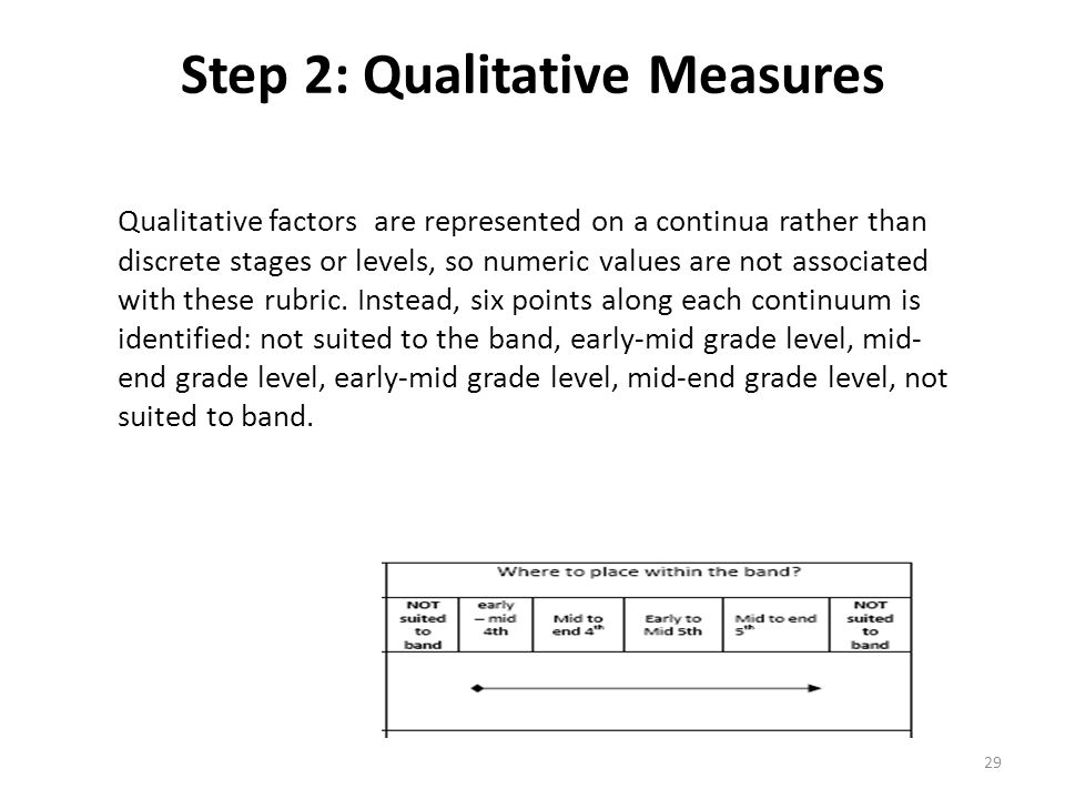 Step 2: Qualitative Measures 29 Qualitative factors are represented on a continua rather than discrete stages or levels, so numeric values are not ass