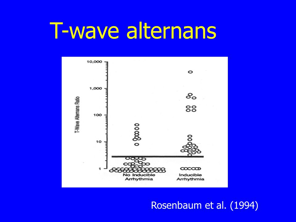 T-wave alternans Rosenbaum et al. (1994)