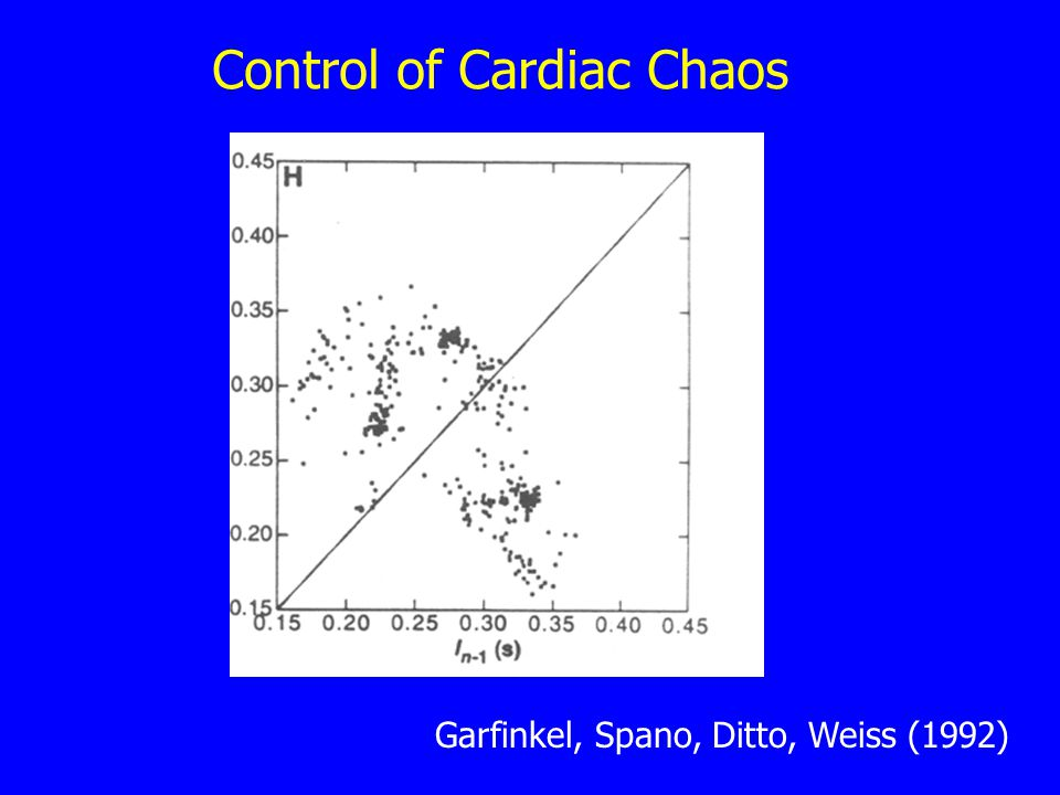 Control of Cardiac Chaos I n Garfinkel, Spano, Ditto, Weiss (1992)