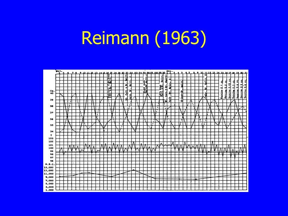Reimann (1963)