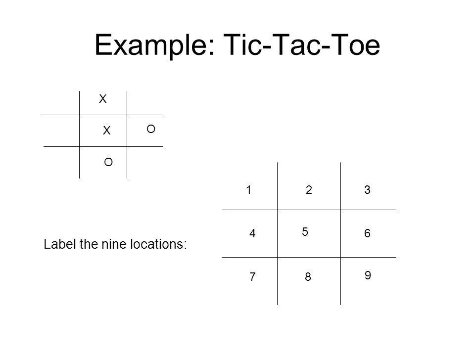 Example: Tic-Tac-Toe X X O O Label the nine locations: 1 4 7 5 8 3 6 9 2