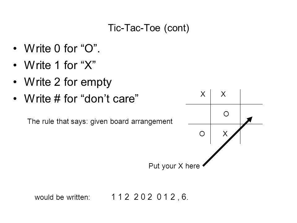 Tic-Tac-Toe (cont) Write 0 for O. Write 1 for X Write 2 for empty Write # for dont care The rule that says: given board arrangement XX O OX Put your X