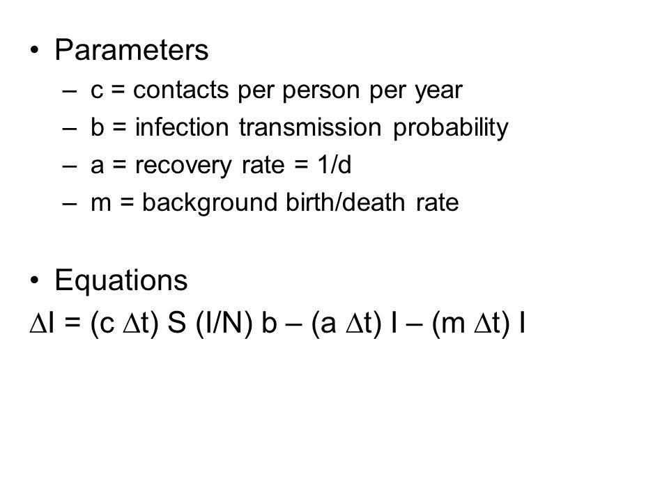 Parameters – c = contacts per person per year – b = infection transmission probability – a = recovery rate = 1/d – m = background birth/death rate Equations DI = (c Dt) S (I/N) b – (a Dt) I – (m Dt) I