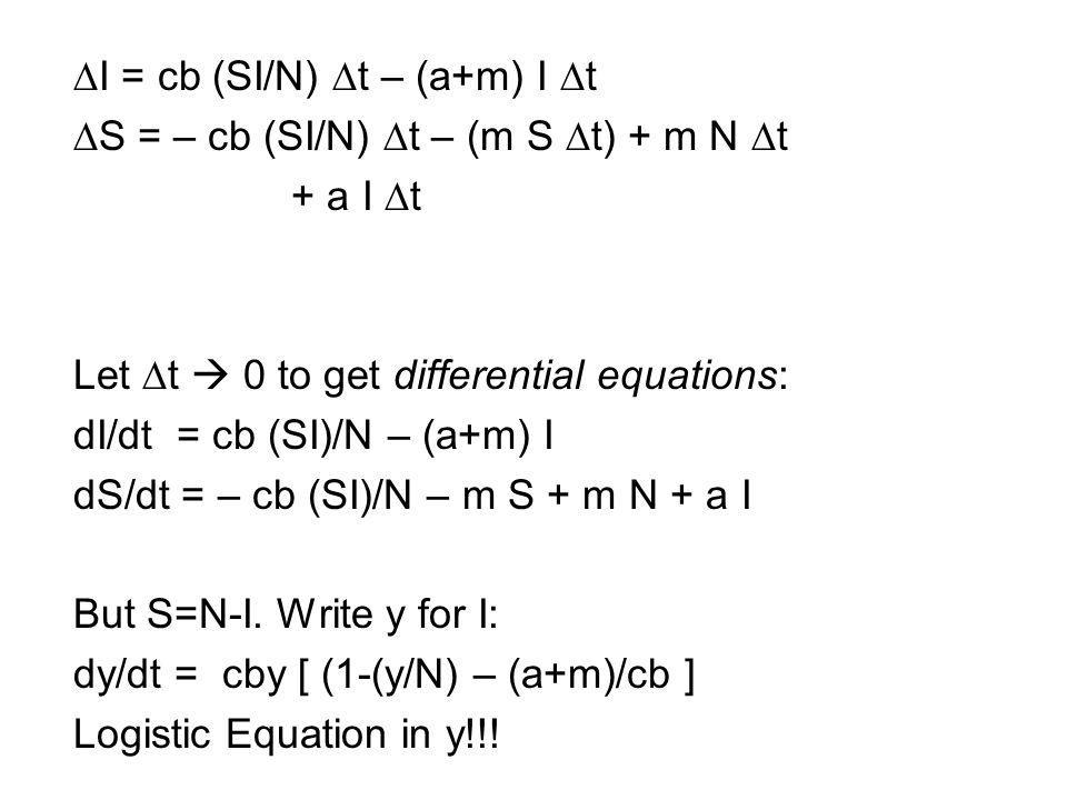 DI = cb (SI/N) Dt – (a+m) I Dt DS = – cb (SI/N) Dt – (m S Dt) + m N Dt + a I Dt Let Dt 0 to get differential equations: dI/dt = cb (SI)/N – (a+m) I dS