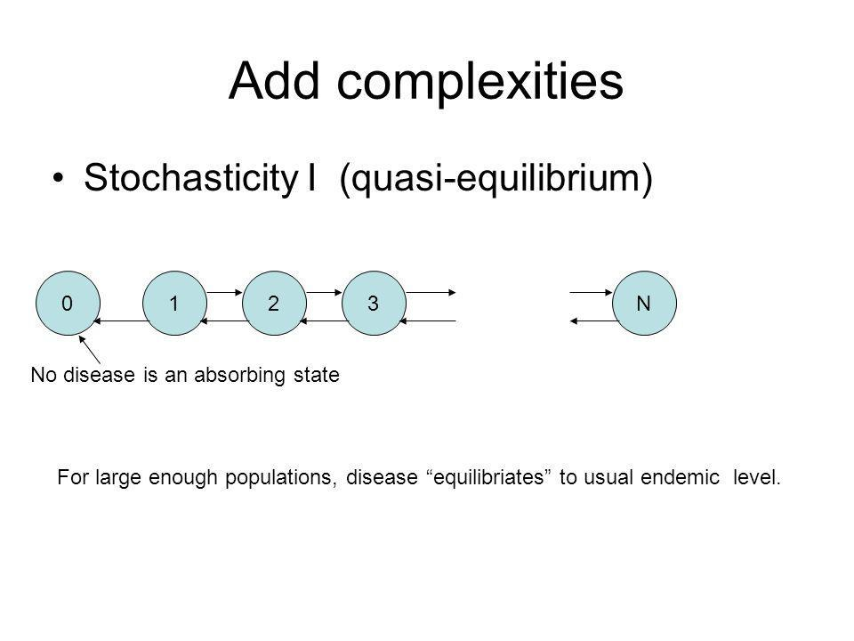 Add complexities Stochasticity I (quasi-equilibrium) 0123N No disease is an absorbing state For large enough populations, disease equilibriates to usual endemic level.