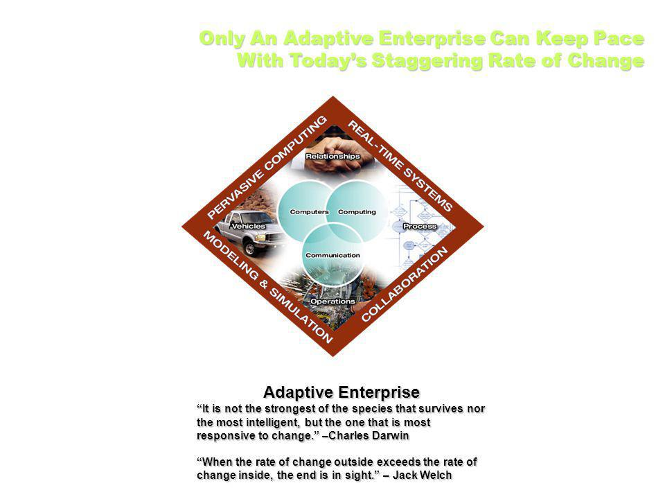 Only An Adaptive Enterprise Can Keep Pace With Todays Staggering Rate of Change Adaptive Enterprise It is not the strongest of the species that survives nor the most intelligent, but the one that is most responsive to change.