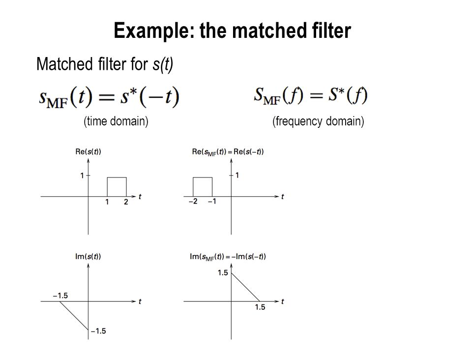 Significance of the matched filter x(t) y(t) Matched Filter Matched filter performs a template match : correlates input with all possible shifts of the signal s(t) Example: When the input is a shifted version of s(t), the time shift can be estimated by peak picking at the output of the matched filter (see Problem 2.5) Fundamental role of matched filter in communication theory explored in later chapters