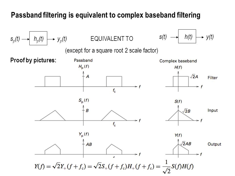 Filtering in complex baseband Requires four real-valued convolutions: Complex-valued convolution to implement equivalent of passband filtering operation Downconverter can use sloppy analog passband filter Sophisticated filtering can be implemented in baseband (square root 2 factors not shown)