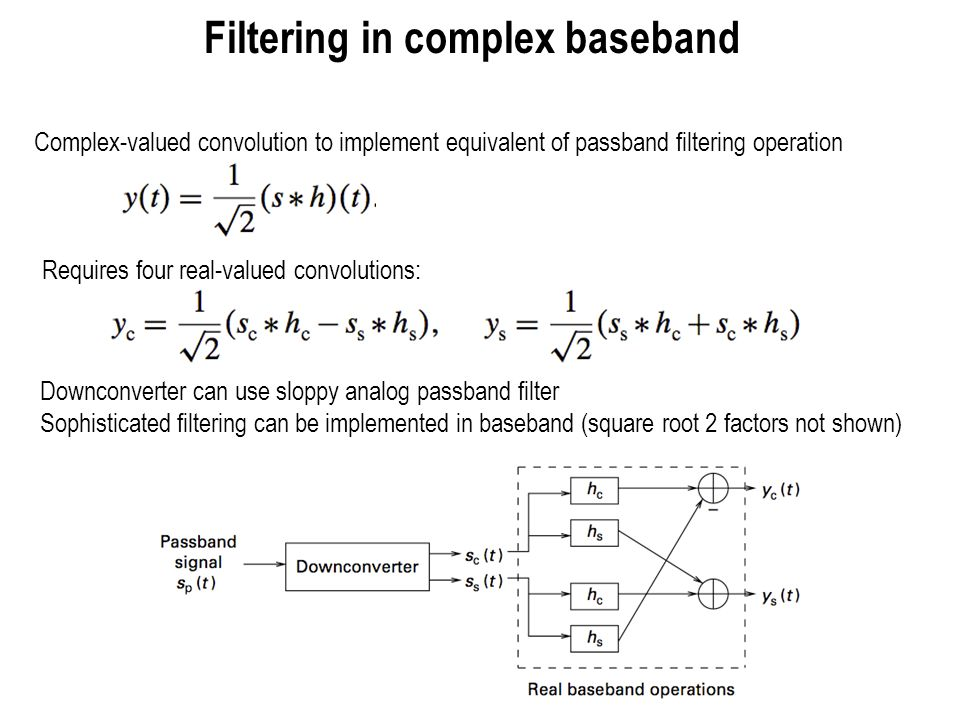 Possible in-class exercises Class exercise: Find the convolution of the two passband waveforms and Class exercise: Find the inner product of the two passband waveforms and