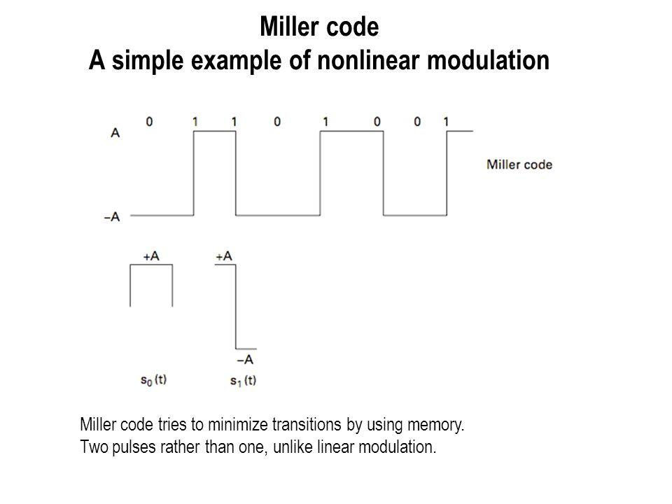 Two-dimensional modulation for passband channels Transmitted symbols can now take complex values, typically from a fixed constellation Baseband signal is the complex envelope of the physical passband signal that is sent We work exclusively in complex baseband, so we call u(t) the transmitted signal Some example constellations PSK: phase shift keying QAM: quadrature amplitude modulation