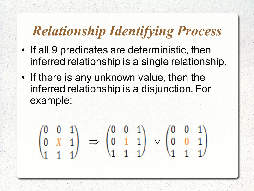 Relationship Identifying Process If all 9 predicates are deterministic, then inferred relationship is a single relationship.