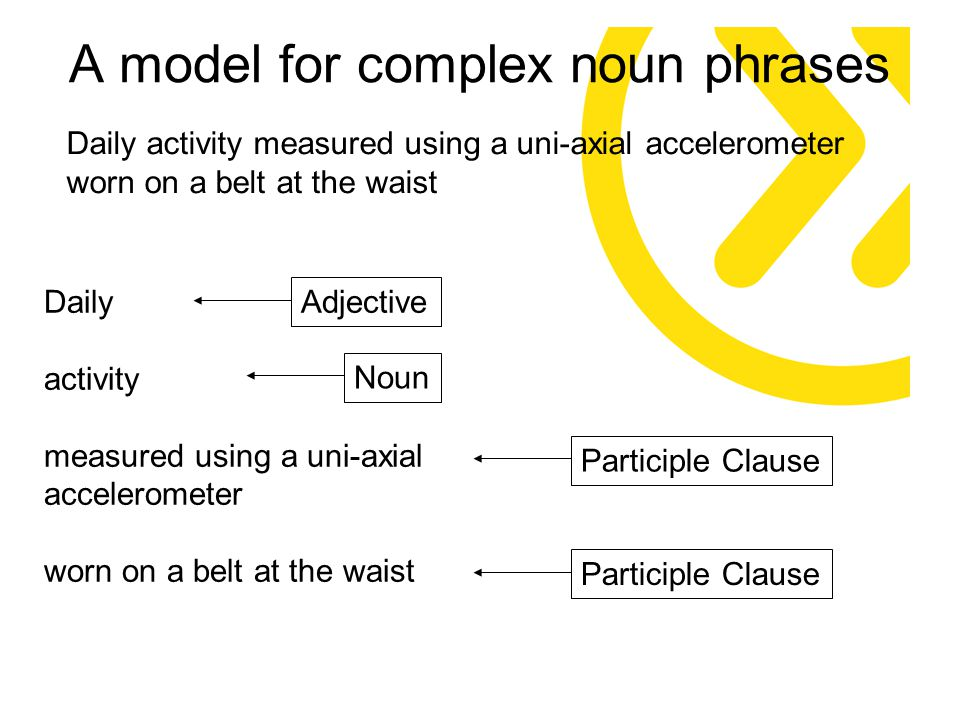 A model for complex noun phrases Daily activity measured using a uni-axial accelerometer worn on a belt at the waist Daily activity measured using a uni-axial accelerometer worn on a belt at the waist AdjectiveNounParticiple Clause