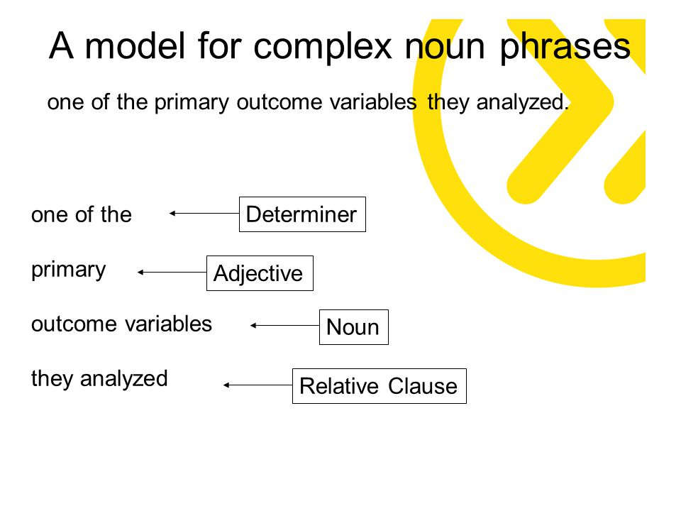 A model for complex noun phrases one of the primary outcome variables they analyzed. one of the primary outcome variables they analyzed DeterminerNoun
