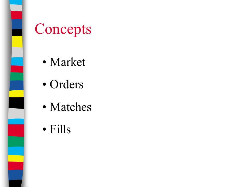 Concepts Market Orders Matches Fills