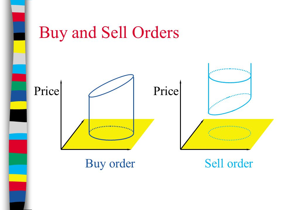 Buy and Sell Orders Price Buy order Price Sell order